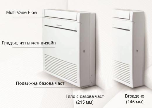 Подов климатик Mitsubishi Electric MFZ-KJ25VE/MUFZ-KJ25VE